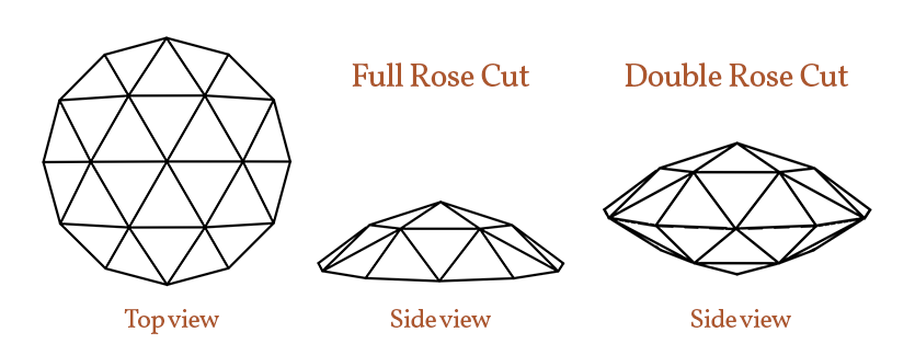 The Rose Cut  U2013 The Gemstone Project