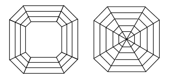 Asscher diagram
