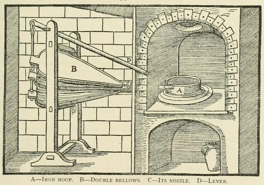 A Furnace with Bellows, 16th Century.