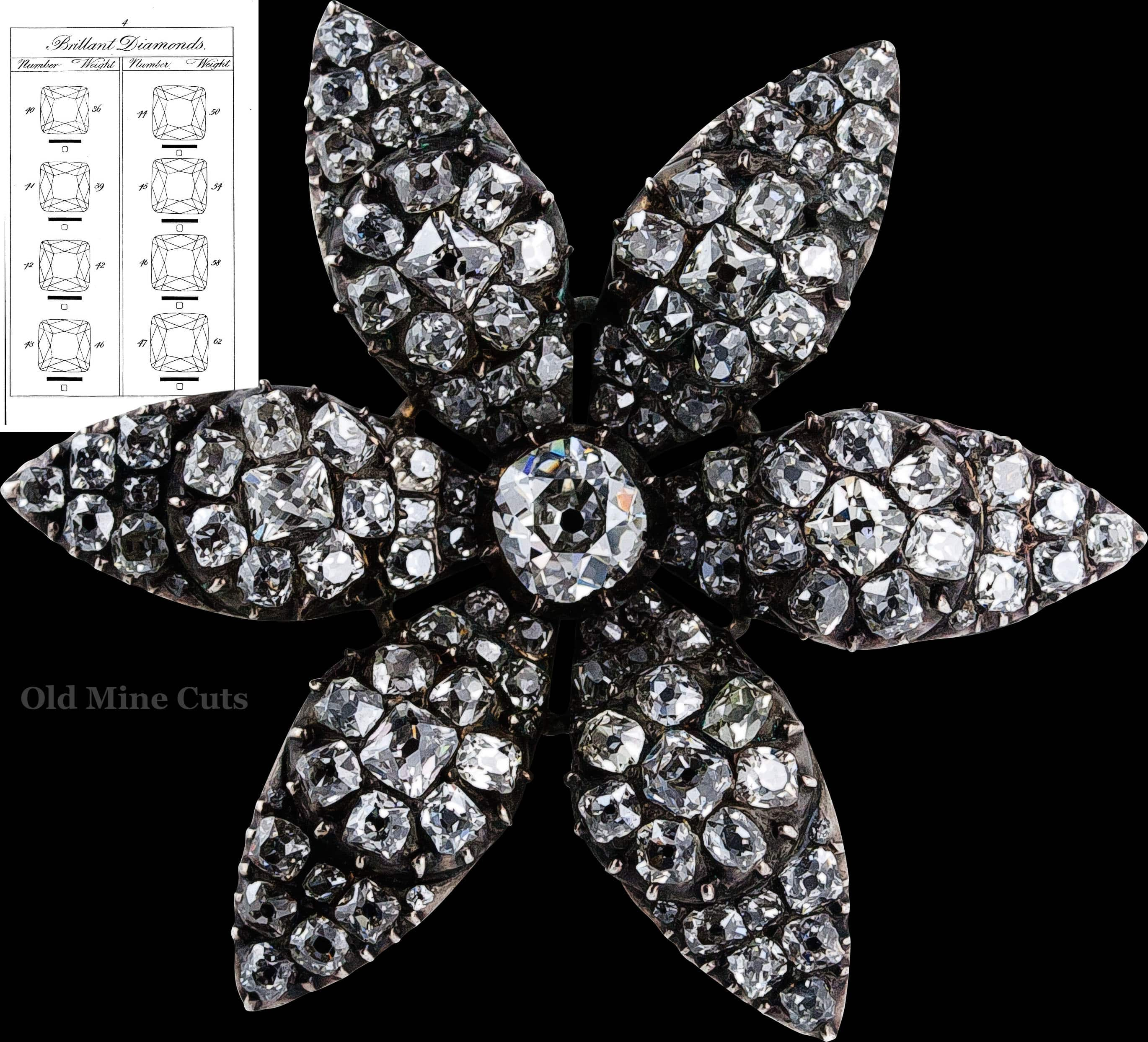 jewels cut ags brilliant by diamond grace round d