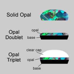 Opal Doublet/Triplet