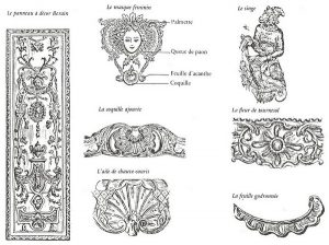 Eighteenth Century Patterns.