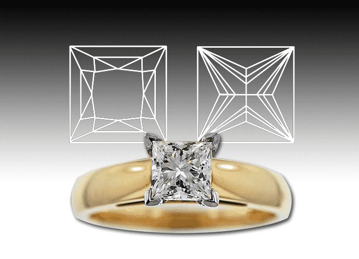 Princess-Cut Diamond with Diagrams.