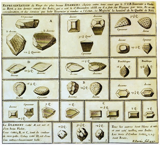 Collection of Diamond Cuts From Tavernier's Hand.