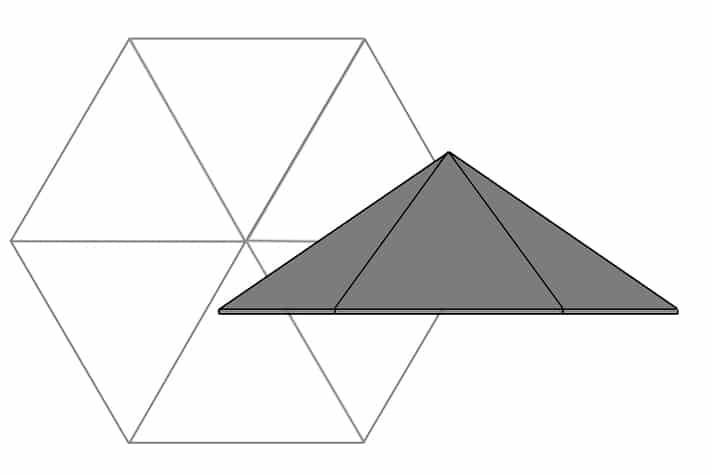 A Six-Facet Rose-Cut Diagram.