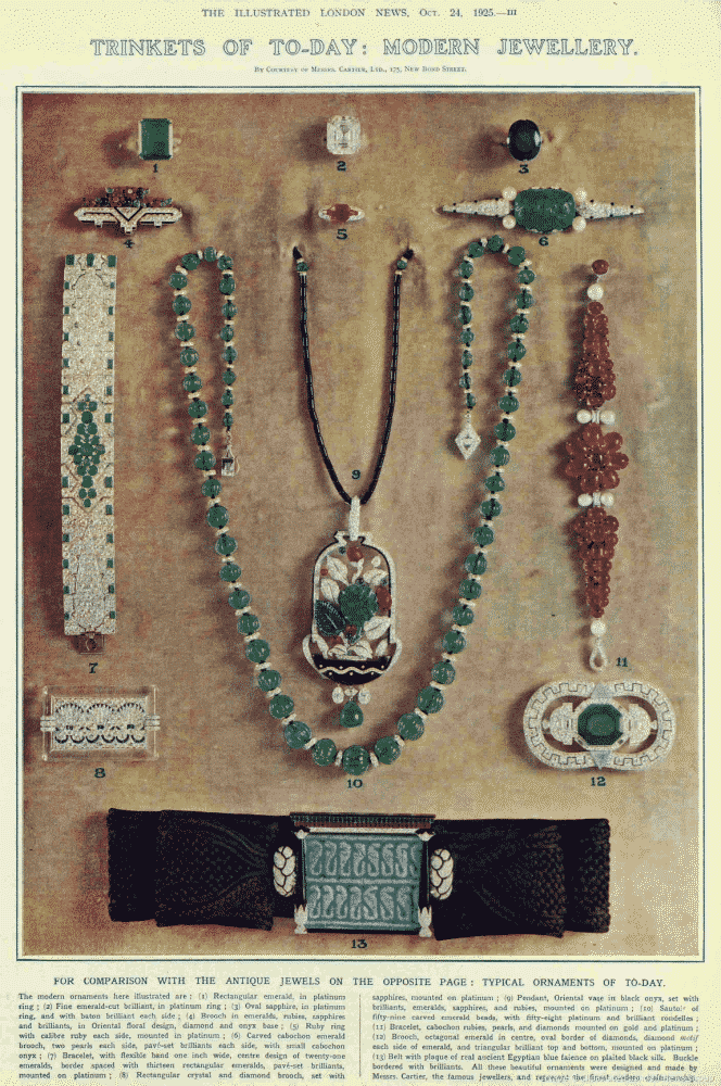 Trinkets of Today Modern Jewellery. The Illustrated London News, October 24, 1925.